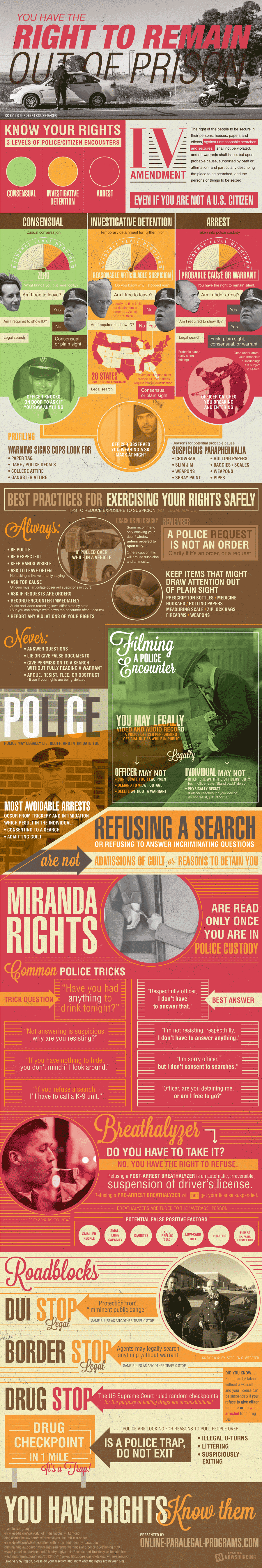 You Have The Right To Remain Out Of Prison [Infographic]