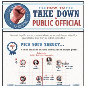 How_to_Take_Down_a_Political_Figure_THUMB